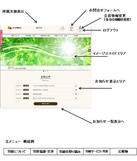 ユーザ画面の詳細1枚目